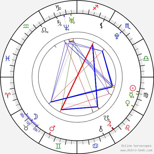 Melody Klaver tema natale, oroscopo, Melody Klaver oroscopi gratuiti, astrologia