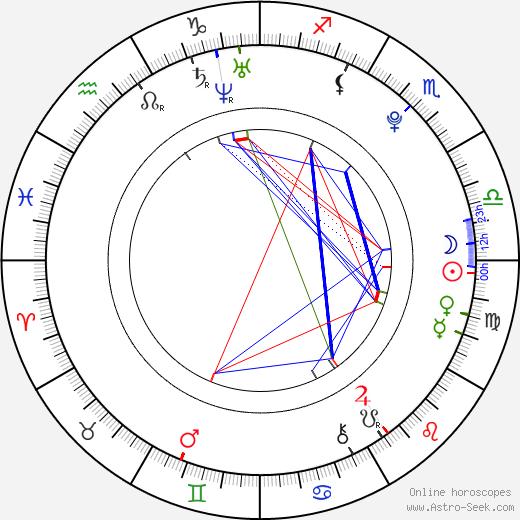 Patrick Breeding tema natale, oroscopo, Patrick Breeding oroscopi gratuiti, astrologia
