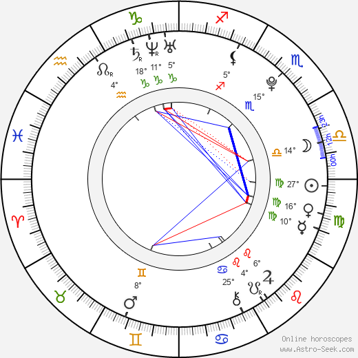 Phillip Phillips birth chart, biography, wikipedia 2019, 2020
