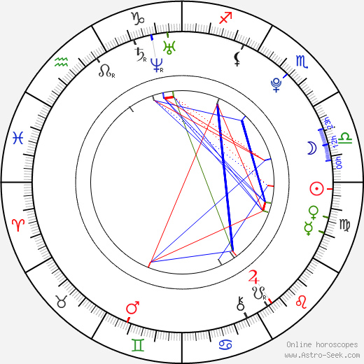 Phillip Phillips astro natal birth chart, Phillip Phillips horoscope, astrology