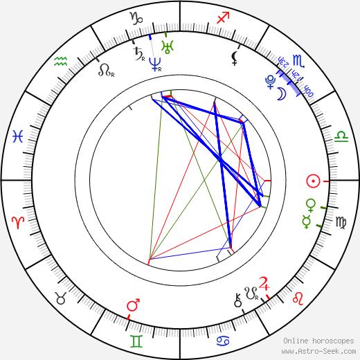 Stacey Hicks tema natale, oroscopo, Stacey Hicks oroscopi gratuiti, astrologia