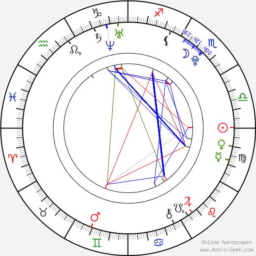 Sui He tema natale, oroscopo, Sui He oroscopi gratuiti, astrologia