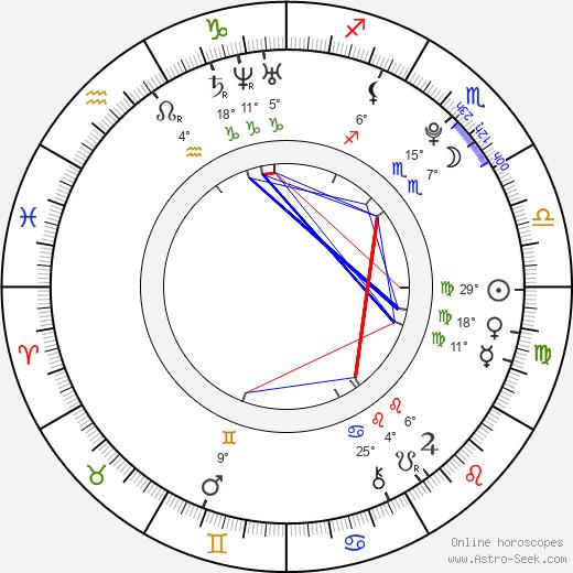 Veera W. Vilo birth chart, biography, wikipedia 2020, 2021