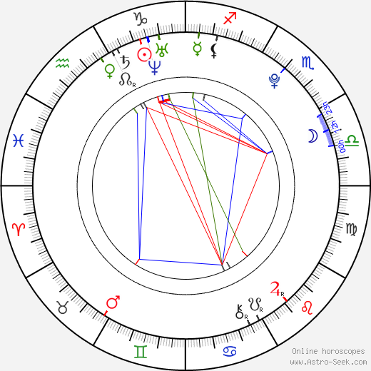 Asuka Hinoi astro natal birth chart, Asuka Hinoi horoscope, astrology