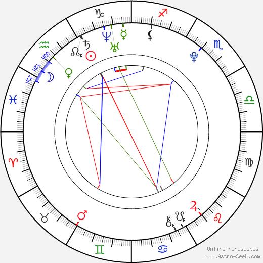 Britt McKillip tema natale, oroscopo, Britt McKillip oroscopi gratuiti, astrologia