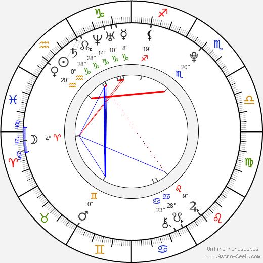 Brittany Tiplady birth chart, biography, wikipedia 2019, 2020