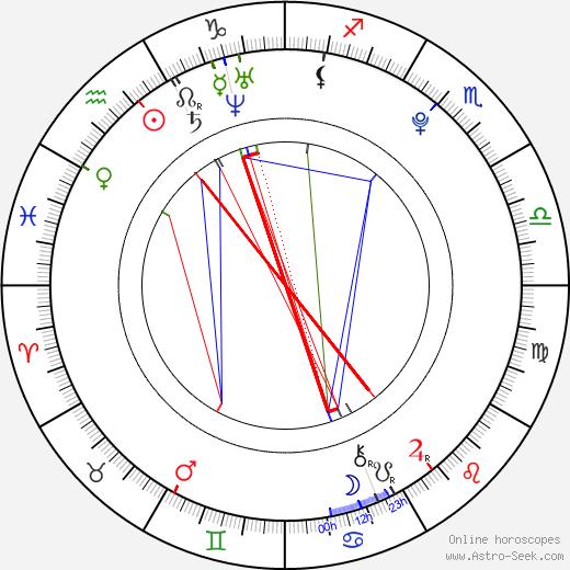 Келам Уорти Calum Worthy день рождения гороскоп, Calum Worthy Натальная карта онлайн