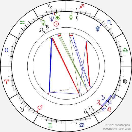 Darek Bergmann birth chart, Darek Bergmann astro natal horoscope, astrology
