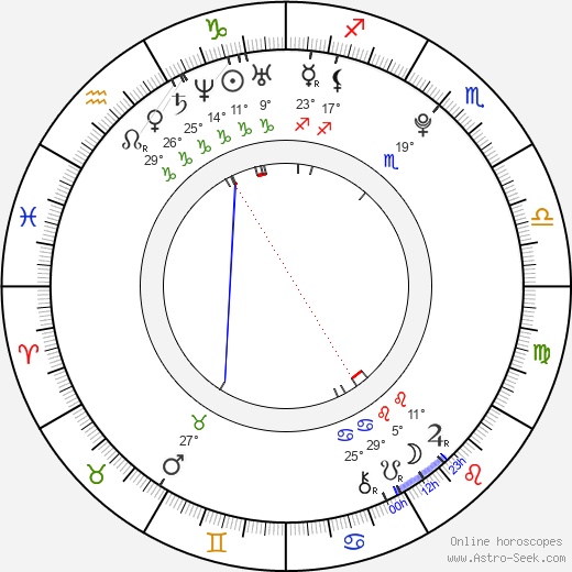 Ellen Hornberger birth chart, biography, wikipedia 2017, 2018