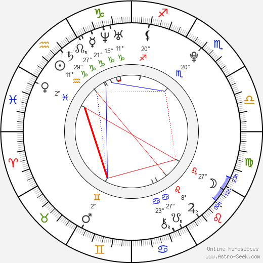 Genevieve Gaunt birth chart, biography, wikipedia 2019, 2020