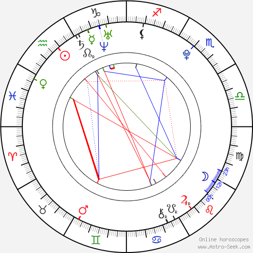 Женевьев Гонт Genevieve Gaunt день рождения гороскоп, Genevieve Gaunt Натальная карта онлайн