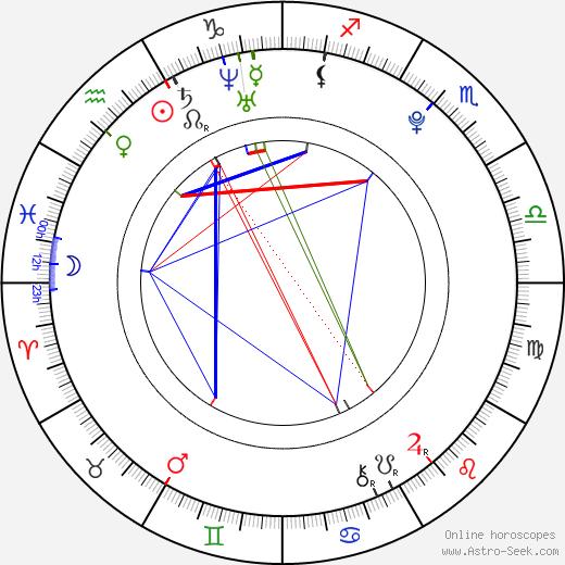Лили Лабо Lily LaBeau день рождения гороскоп, Lily LaBeau Натальная карта онлайн