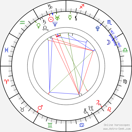 Nataanii Nez Means birth chart, Nataanii Nez Means astro natal horoscope, astrology