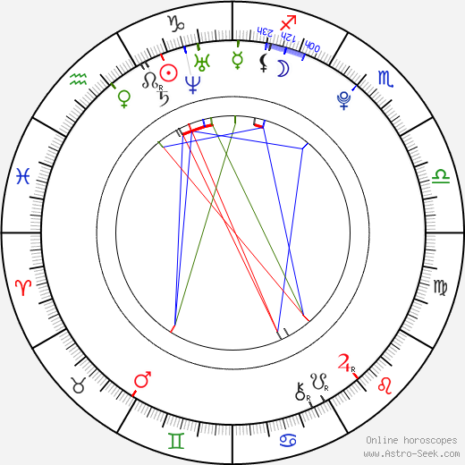 Pixie Lott astro natal birth chart, Pixie Lott horoscope, astrology
