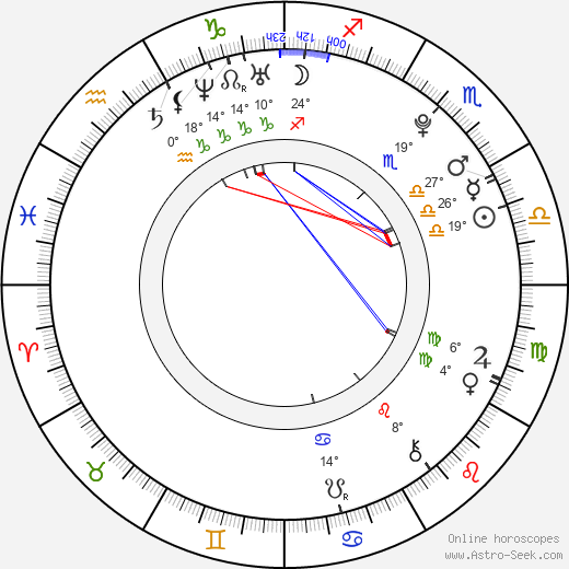 Diego Dominguez Llort birth chart, biography, wikipedia 2018, 2019
