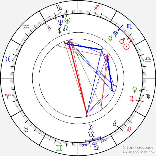 Jayson Pena birth chart, Jayson Pena astro natal horoscope, astrology