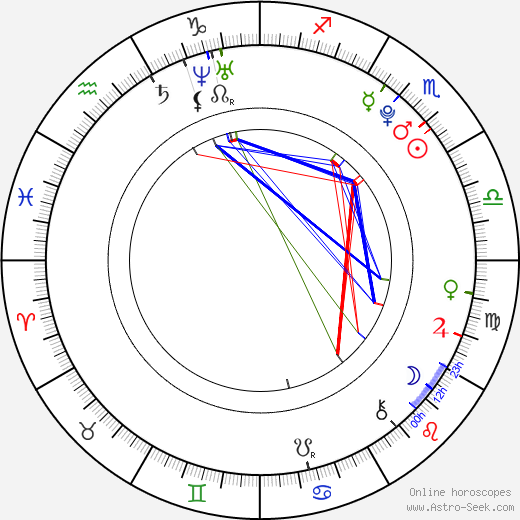 Jordan-Claire Green birth chart, Jordan-Claire Green astro natal horoscope, astrology