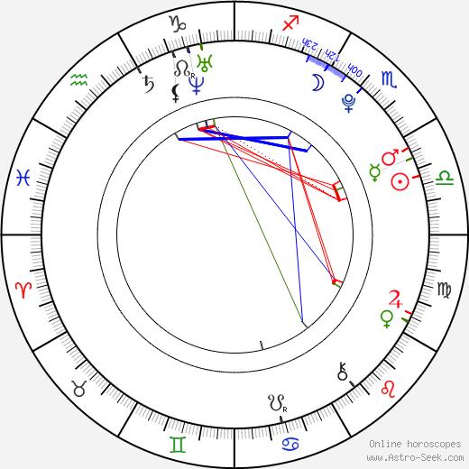 Joseph Tremain день рождения гороскоп, Joseph Tremain Натальная карта онлайн