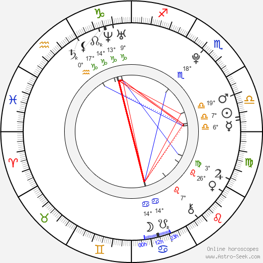 Laurie Kimsey birth chart, biography, wikipedia 2018, 2019