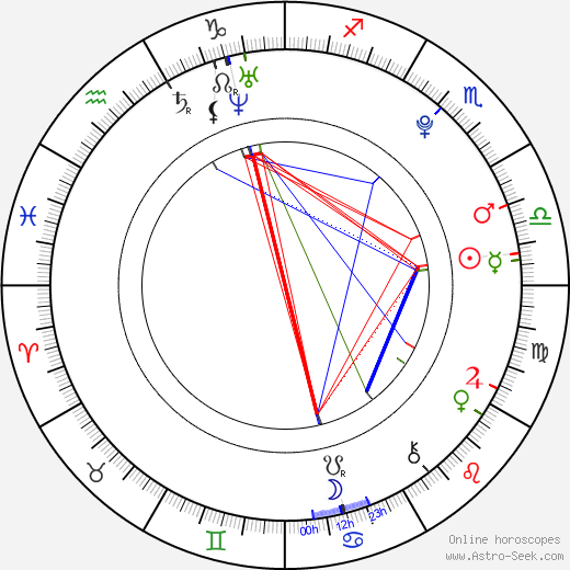 Laurie Kimsey astro natal birth chart, Laurie Kimsey horoscope, astrology