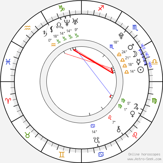 Milan Vedral birth chart, biography, wikipedia 2019, 2020