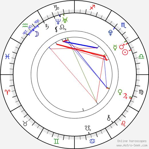 Paige Gankema день рождения гороскоп, Paige Gankema Натальная карта онлайн