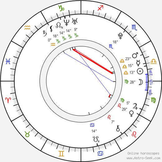 Roshon Fegan birth chart, biography, wikipedia 2018, 2019