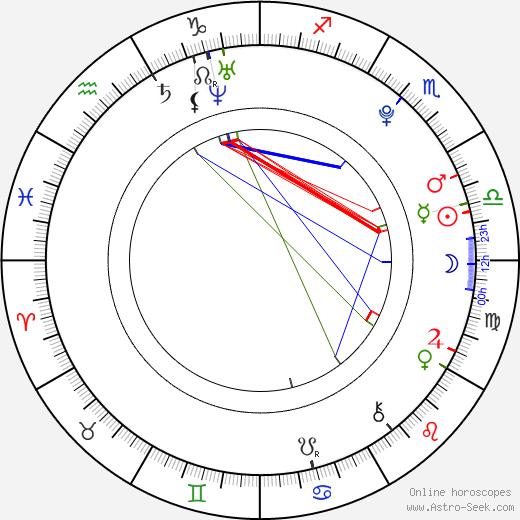 Roshon Fegan astro natal birth chart, Roshon Fegan horoscope, astrology