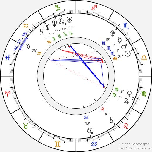 Tyler Posey birth chart, biography, wikipedia 2019, 2020