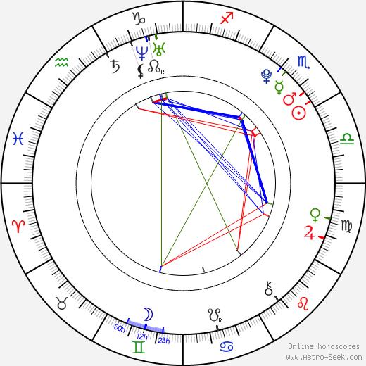 Vanessa V. Johnston tema natale, oroscopo, Vanessa V. Johnston oroscopi gratuiti, astrologia