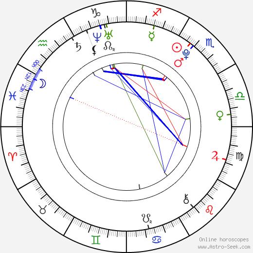 Amy Rider день рождения гороскоп, Amy Rider Натальная карта онлайн