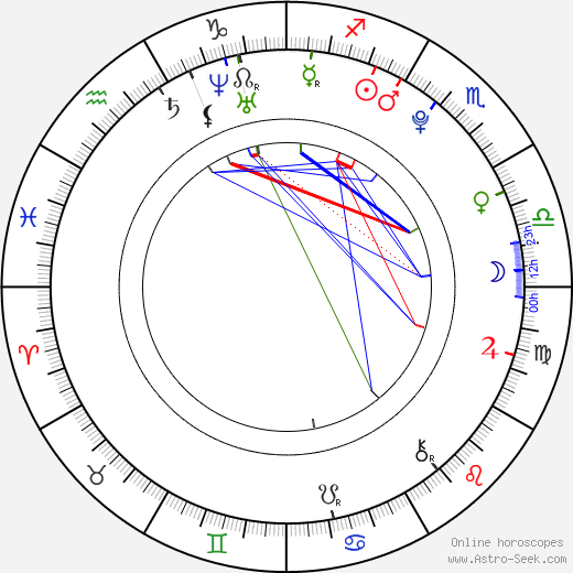 Carnell Breeding день рождения гороскоп, Carnell Breeding Натальная карта онлайн