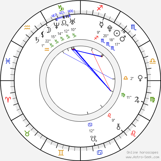 Christa B. Allen birth chart, biography, wikipedia 2018, 2019