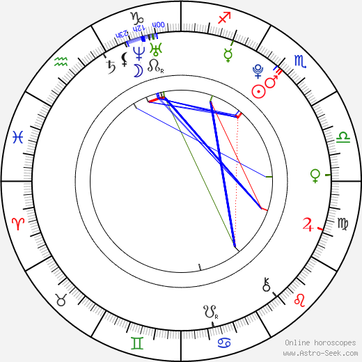 Christa B. Allen astro natal birth chart, Christa B. Allen horoscope, astrology