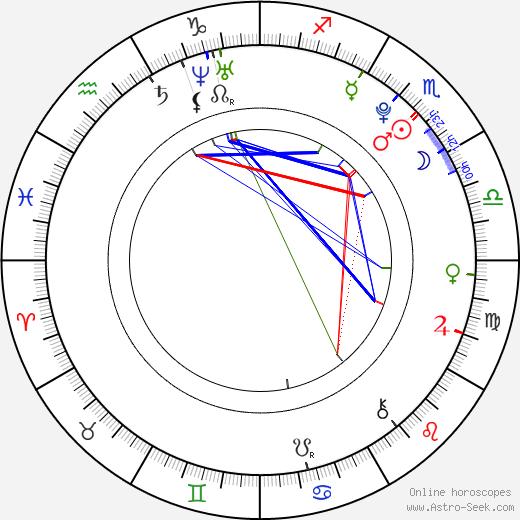 Derk Stenvers tema natale, oroscopo, Derk Stenvers oroscopi gratuiti, astrologia