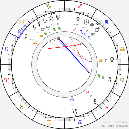 Graham Patrick Martin birth chart, biography, wikipedia 2017, 2018