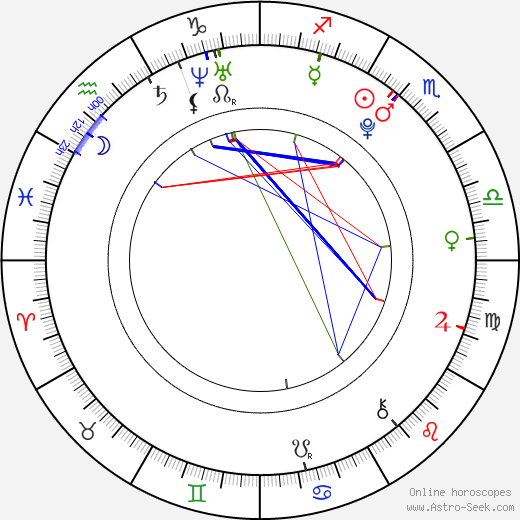 Graham Patrick Martin astro natal birth chart, Graham Patrick Martin horoscope, astrology