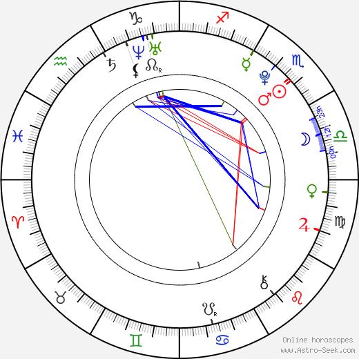 Jasper Oldenhof день рождения гороскоп, Jasper Oldenhof Натальная карта онлайн