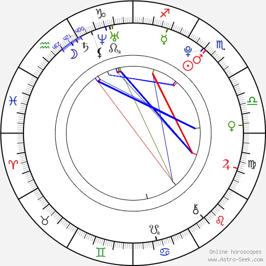 Maeng Se Chang tema natale, oroscopo, Maeng Se Chang oroscopi gratuiti, astrologia