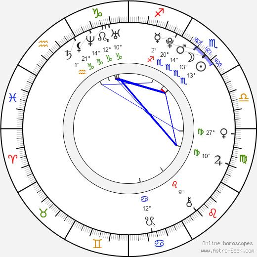 Pax Baldwin birth chart, biography, wikipedia 2019, 2020