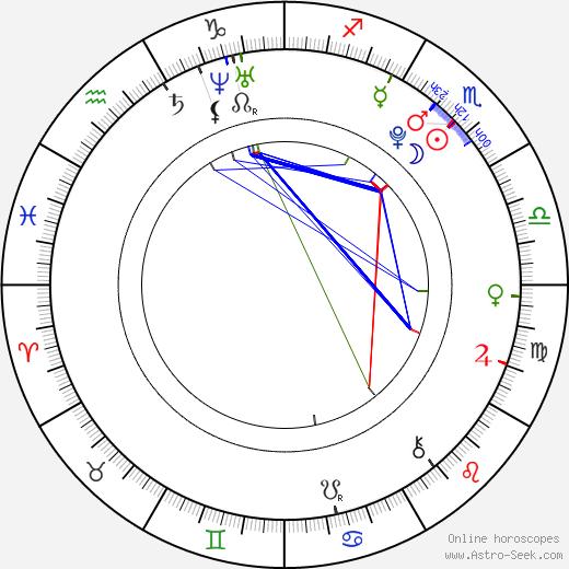 Pax Baldwin astro natal birth chart, Pax Baldwin horoscope, astrology