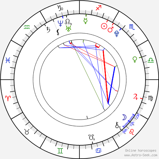 Sachi Ishimaru birth chart, Sachi Ishimaru astro natal horoscope, astrology