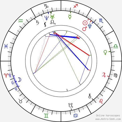 Simone Pluijmers день рождения гороскоп, Simone Pluijmers Натальная карта онлайн