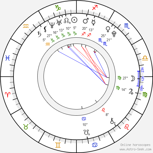 Chloe Bridges birth chart, biography, wikipedia 2019, 2020