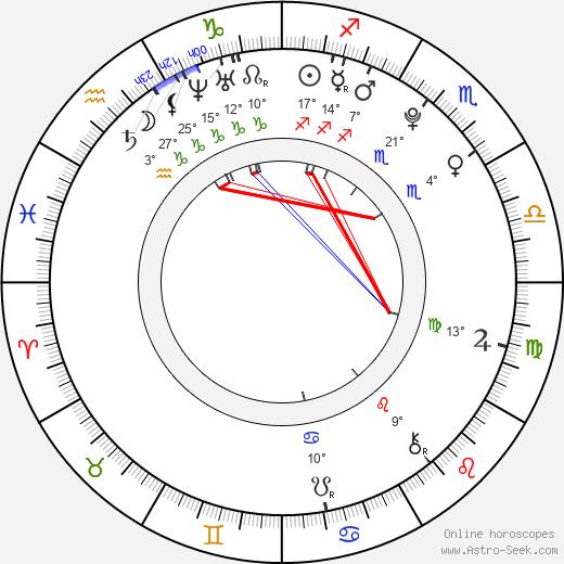 Cody Kennedy birth chart, biography, wikipedia 2019, 2020