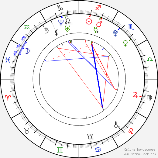 Daniel Magder astro natal birth chart, Daniel Magder horoscope, astrology