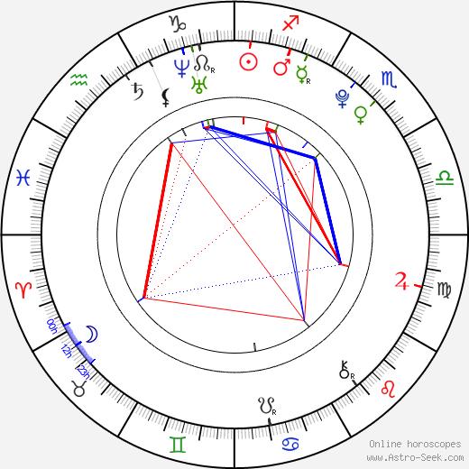 Daniel Tay astro natal birth chart, Daniel Tay horoscope, astrology