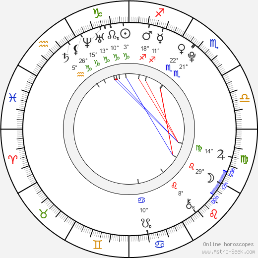 Gaite Jansen birth chart, biography, wikipedia 2018, 2019