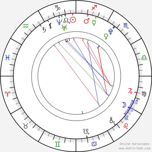 Gaite Jansen astro natal birth chart, Gaite Jansen horoscope, astrology