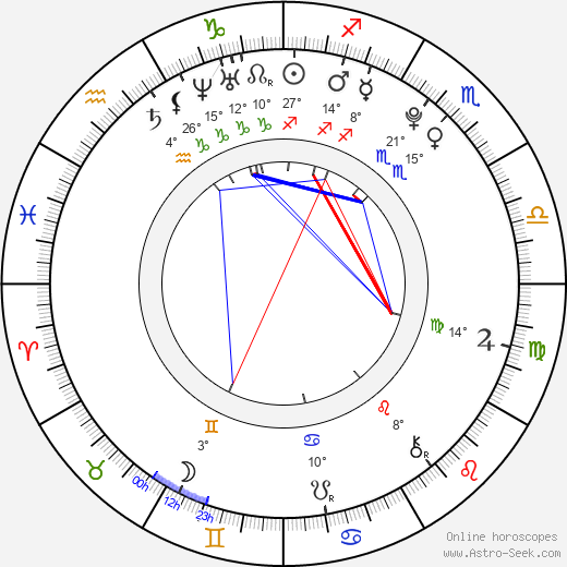 Kasie Fagan birth chart, biography, wikipedia 2019, 2020